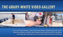 Video Gallery Showcase