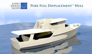 Kadey-Krogen Yachts 3D Animation
